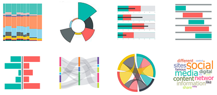 Examples from rich third-party ecosystem of Power BI Custom Visuals in Excel.