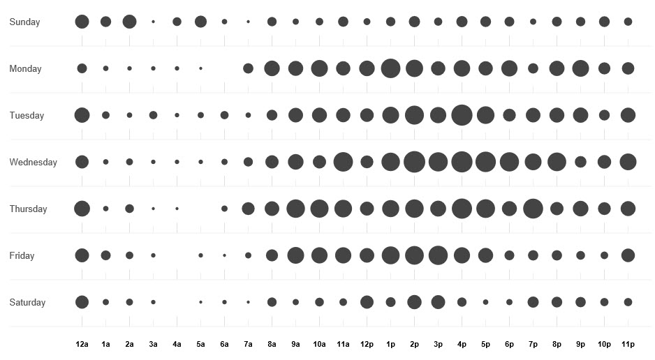 PUnch Card from Pnp repository